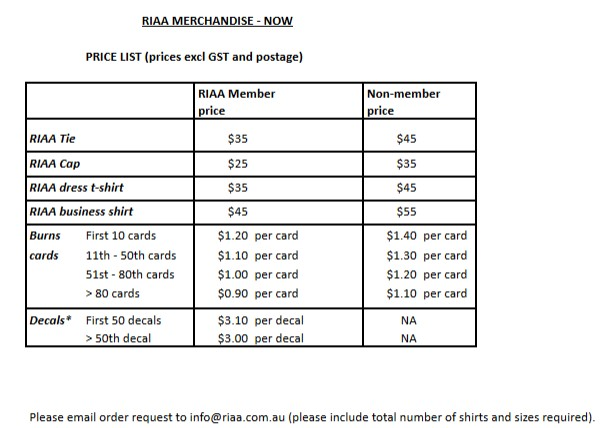 RIAA - Merchazndise Price List